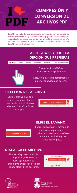 Infografía ILovePDF