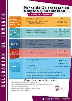 Cartel Punto de Orientación y Formación