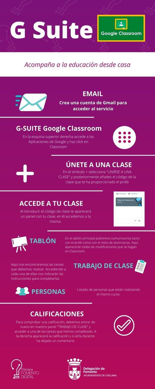 Infografía Google Classroom